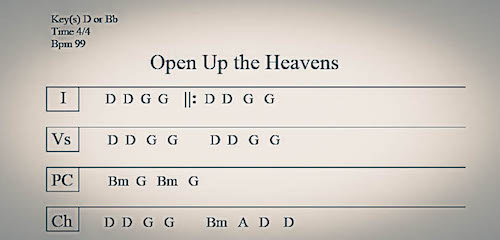 Open up the Heavens Chord Charts