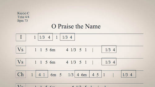 o praise the name chords pdf