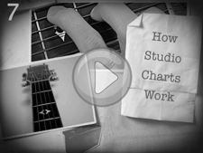 How Studio Charts Work